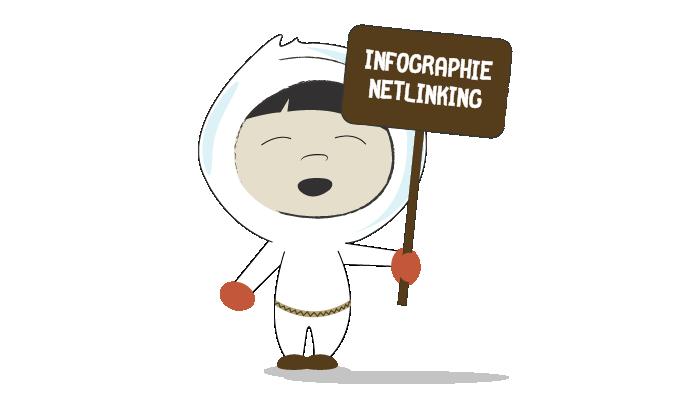 Infographie-Netlinking-Linkbaiting-Eskimoz