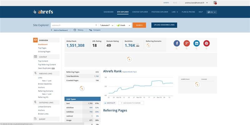 Ahrefs - Outil de suivi de backlinks