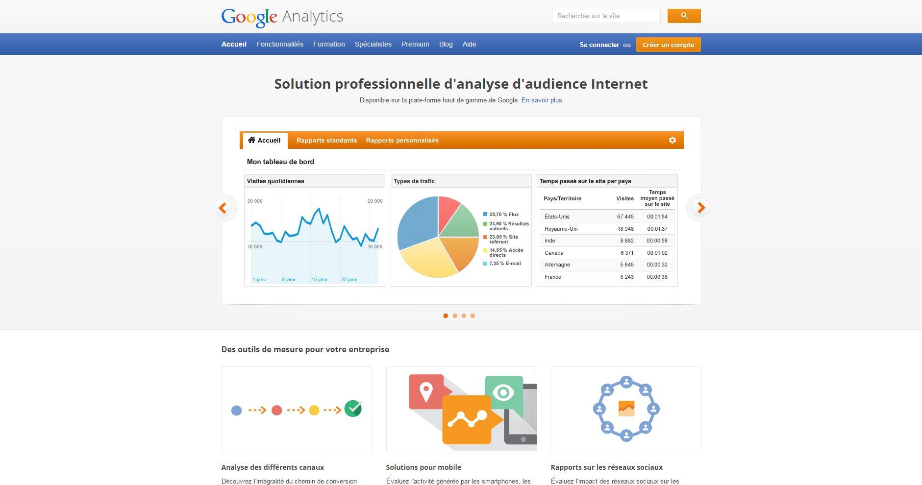 Google Analytics - Outil de suivi de performance et statistique