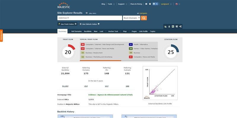 Majestic SEO - Outil de suivi de backlinks