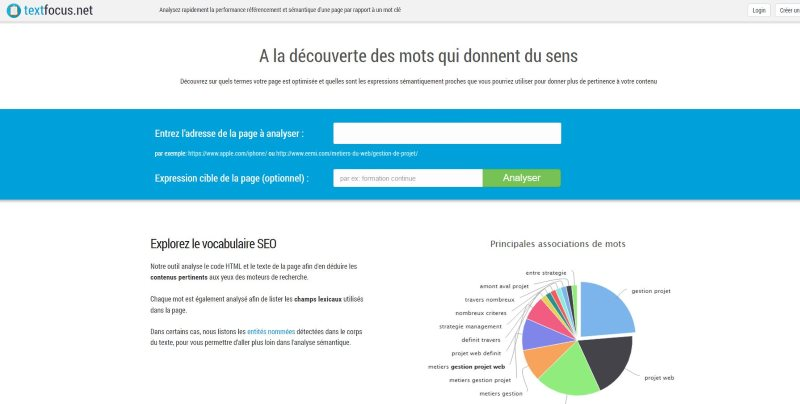 Text Focus un outil SEO