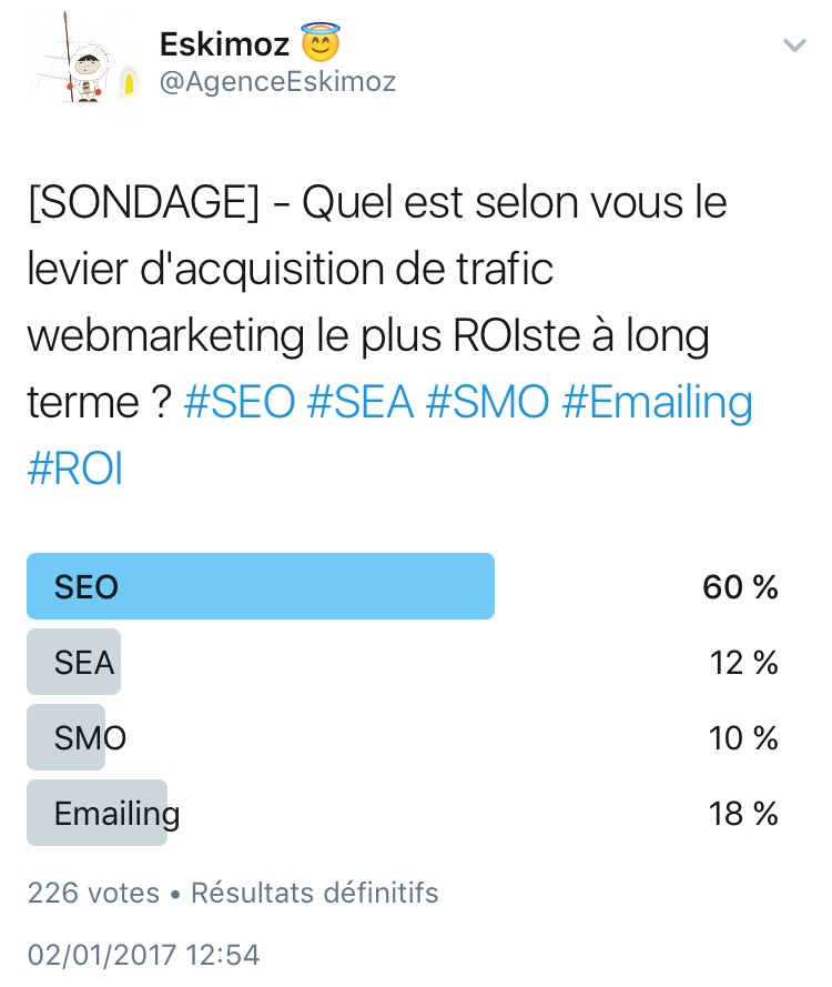 quel-est-le-canal-d-acquisition-de-trafic-webmarketing-le-plus-roiste-a-long-terme