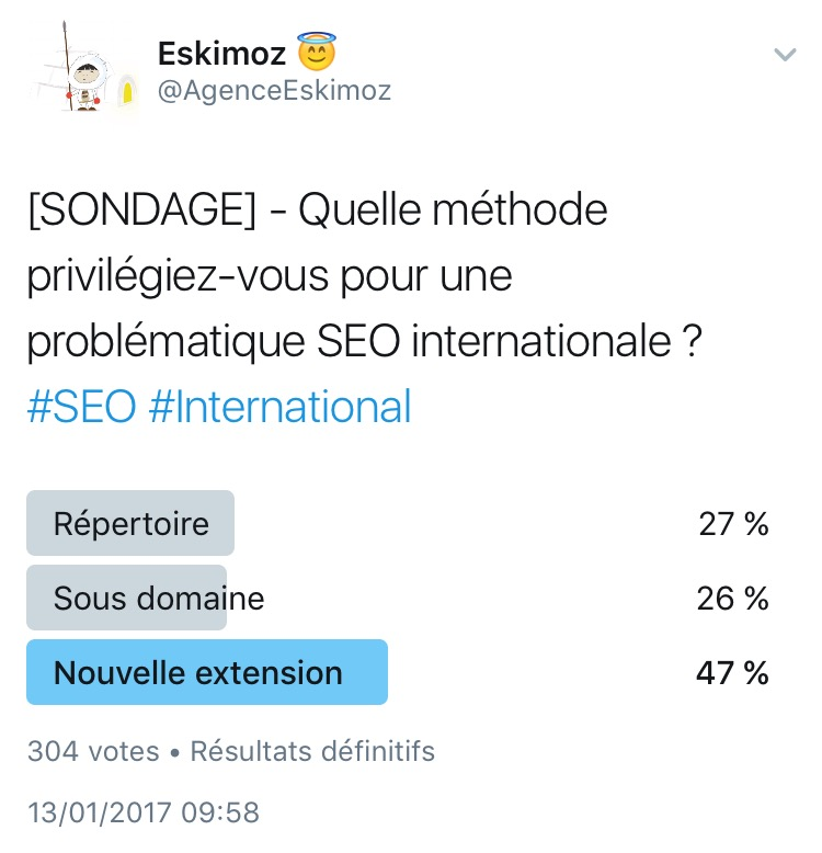 Quelle methode privilgiez-vous pour une problematique SEO internationale ?